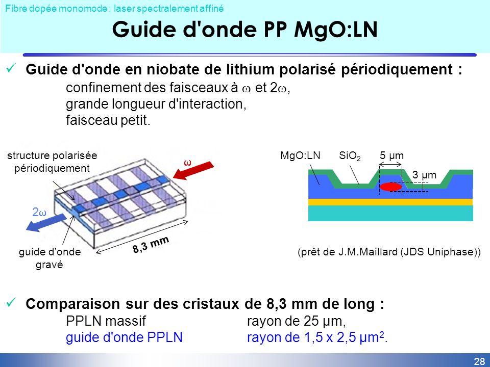 Guide d onde PP MgO:LN Fibre dopée monomode : laser spectralement affiné. Guide d onde en niobate de lithium polarisé périodiquement :
