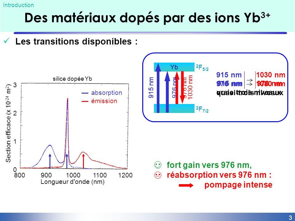 Des matériaux dopés par des ions Yb3+
