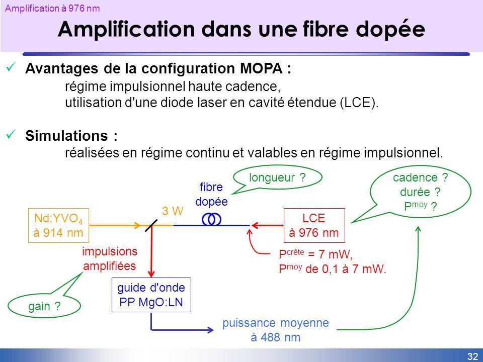 Amplification dans une fibre dopée