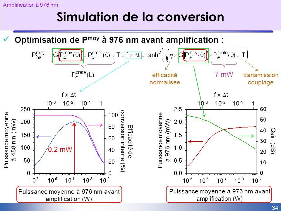 Simulation de la conversion