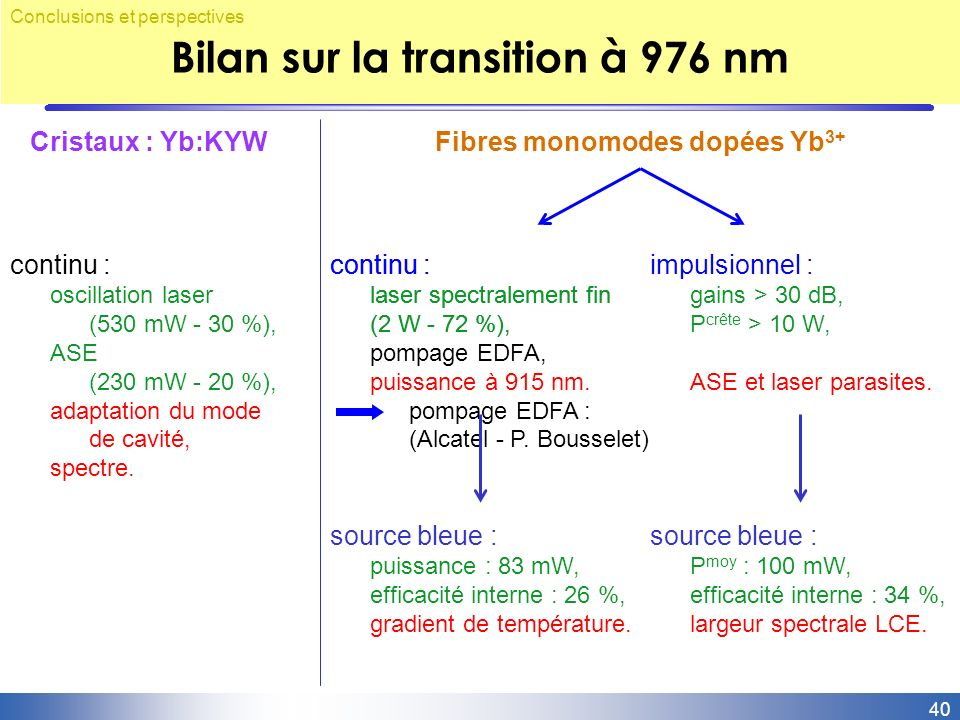 Bilan sur la transition à 976 nm