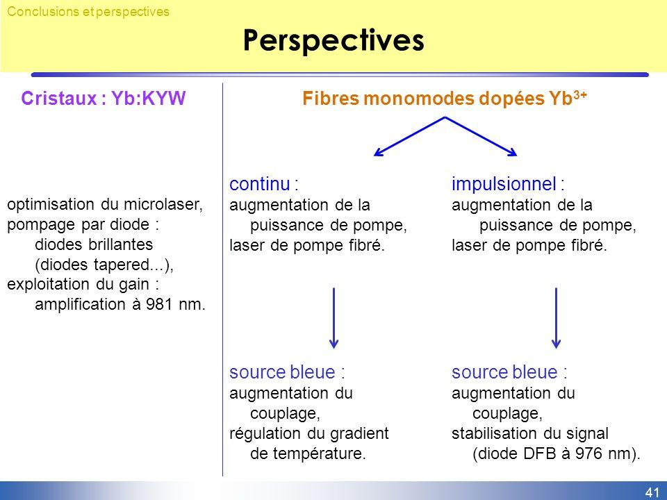 Fibres monomodes dopées Yb3+