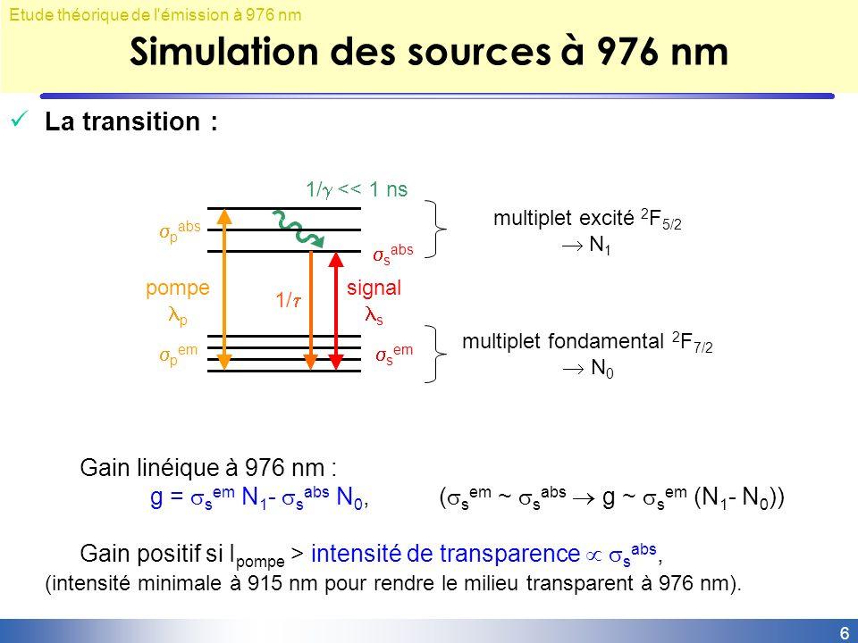 Simulation des sources à 976 nm