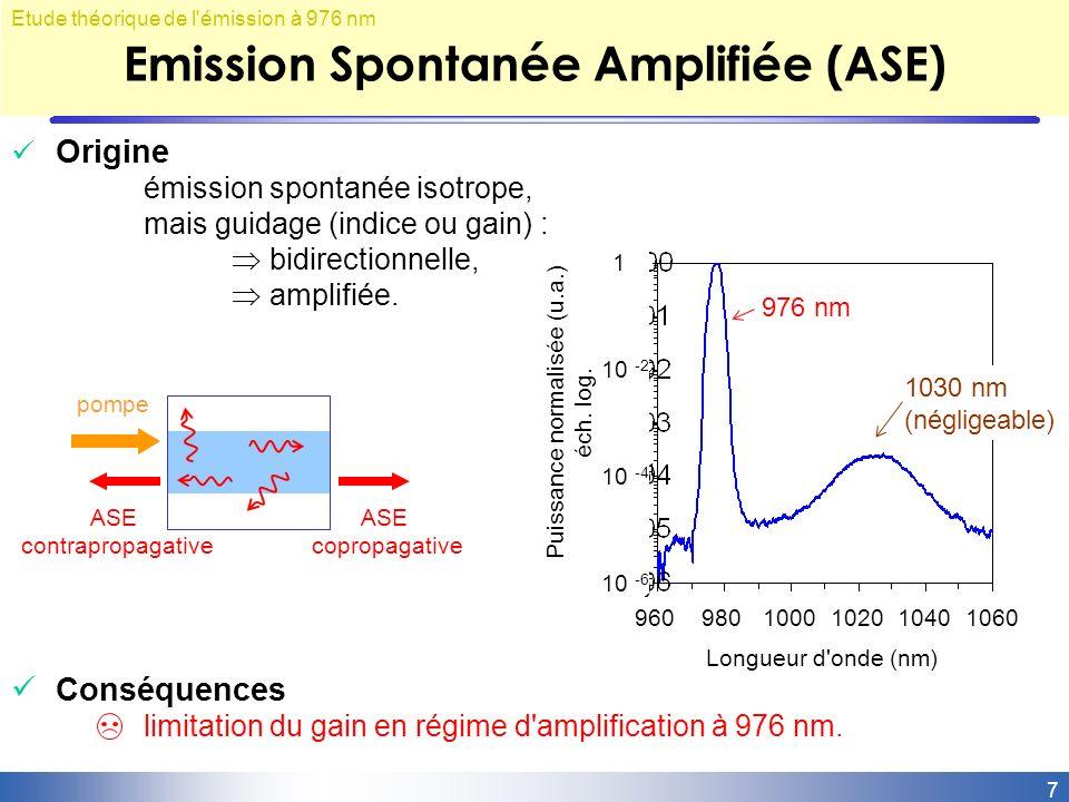 Emission Spontanée Amplifiée (ASE)
