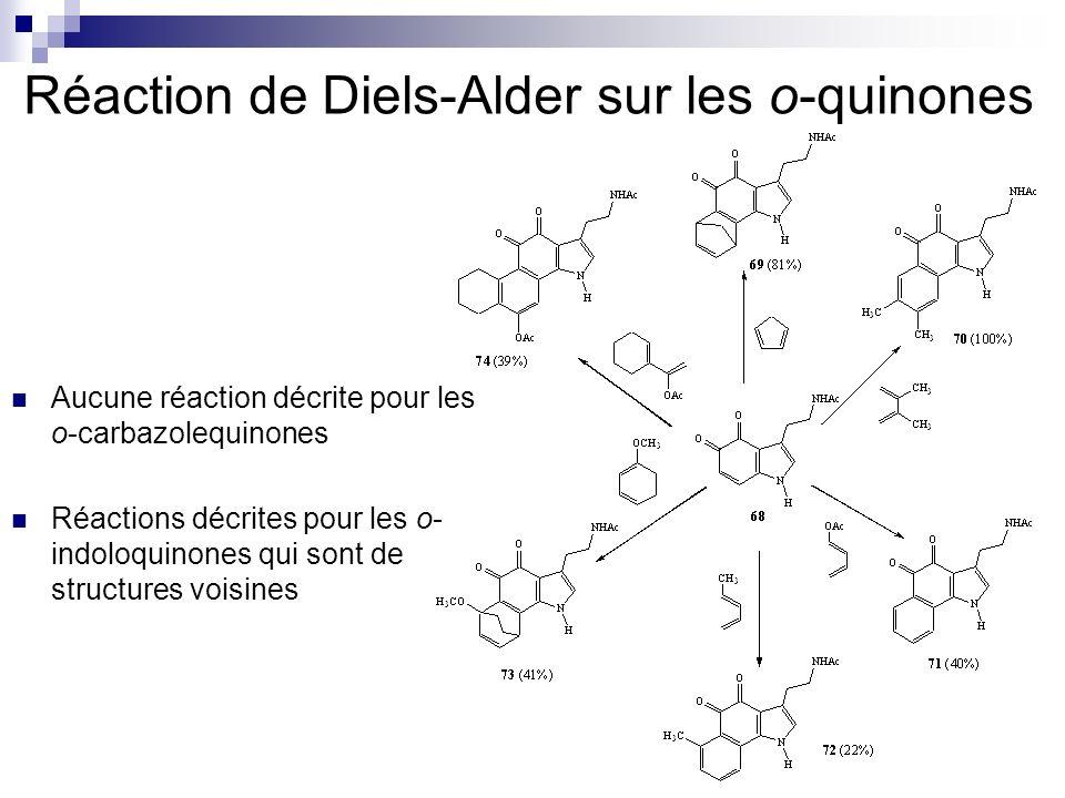 Réaction de Diels-Alder sur les o-quinones