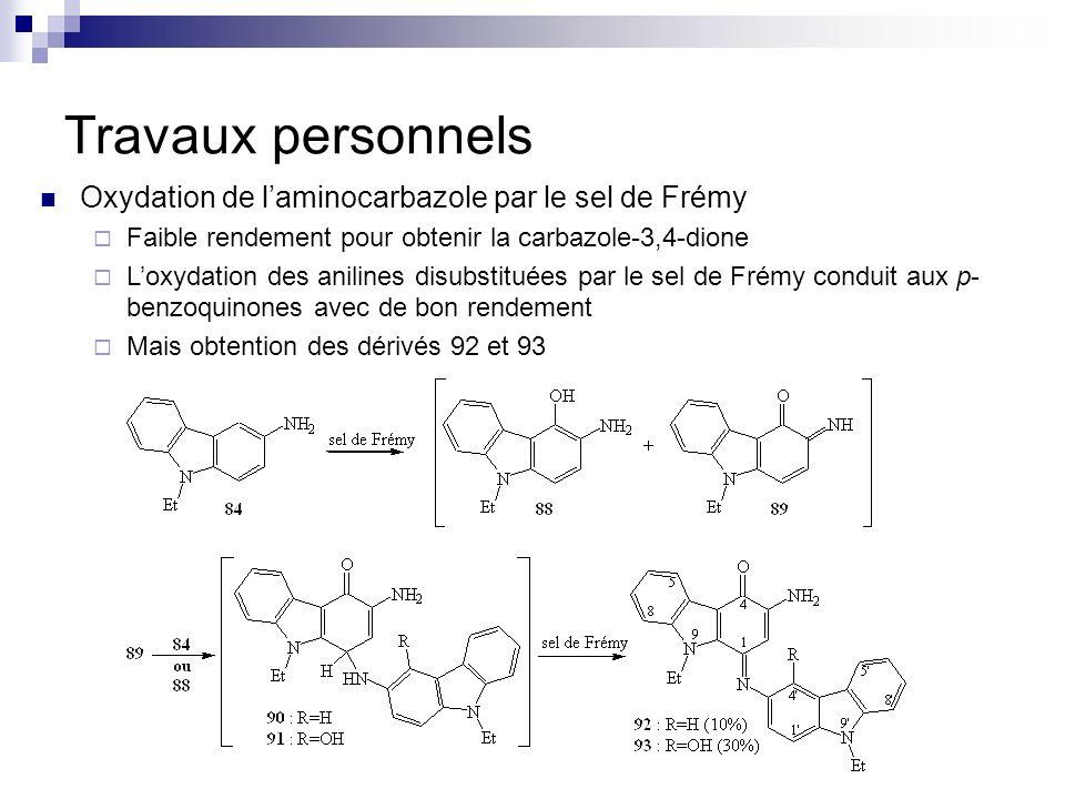 Travaux personnels Oxydation de l'aminocarbazole par le sel de Frémy