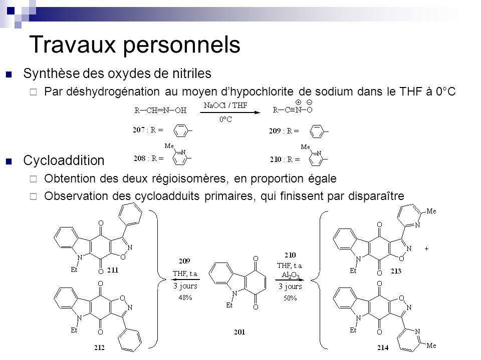Travaux personnels Synthèse des oxydes de nitriles Cycloaddition