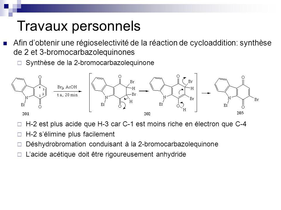 Travaux personnelsAfin d'obtenir une régioselectivité de la réaction de cycloaddition: synthèse de 2 et 3-bromocarbazolequinones.