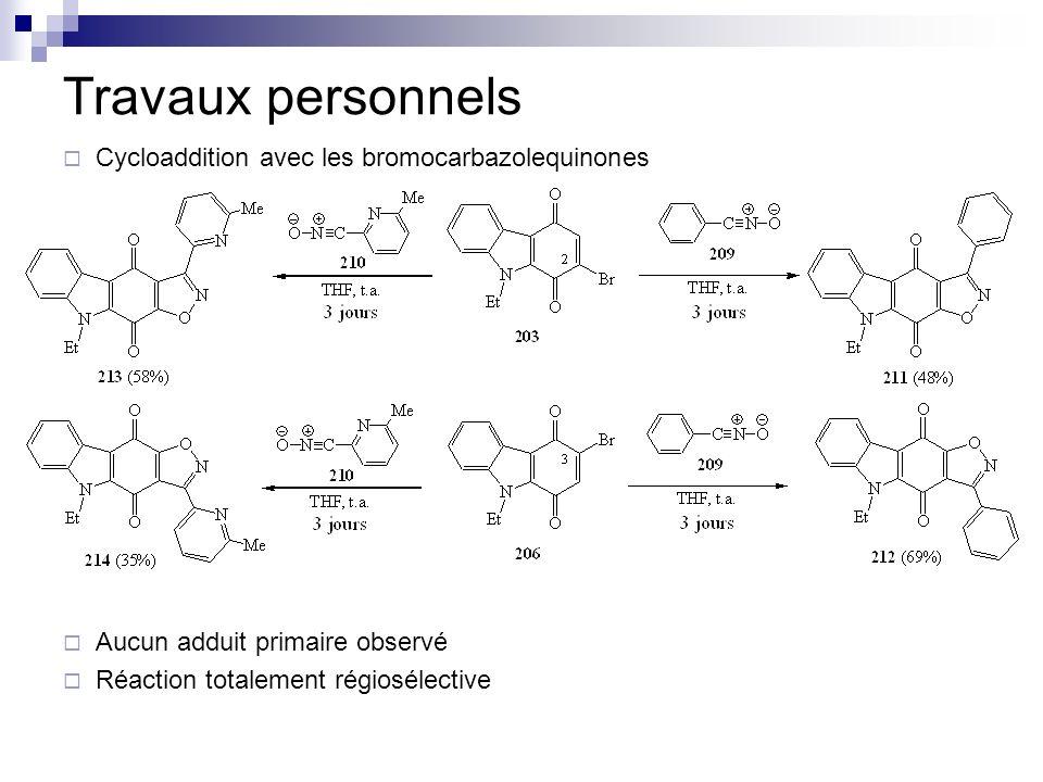 Travaux personnels Cycloaddition avec les bromocarbazolequinones