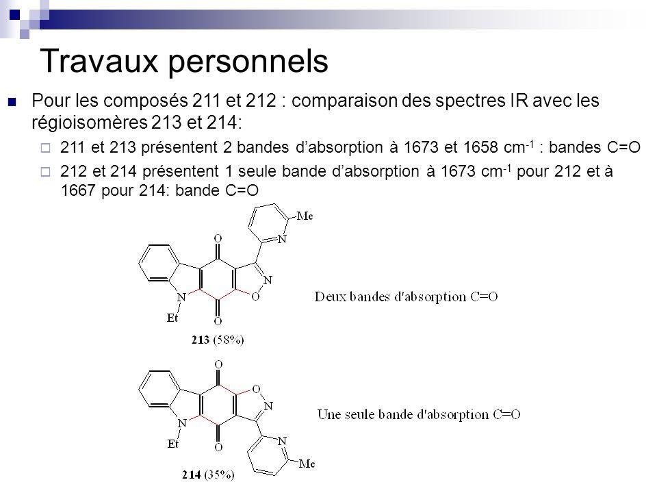 Travaux personnelsPour les composés 211 et 212 : comparaison des spectres IR avec les régioisomères 213 et 214: