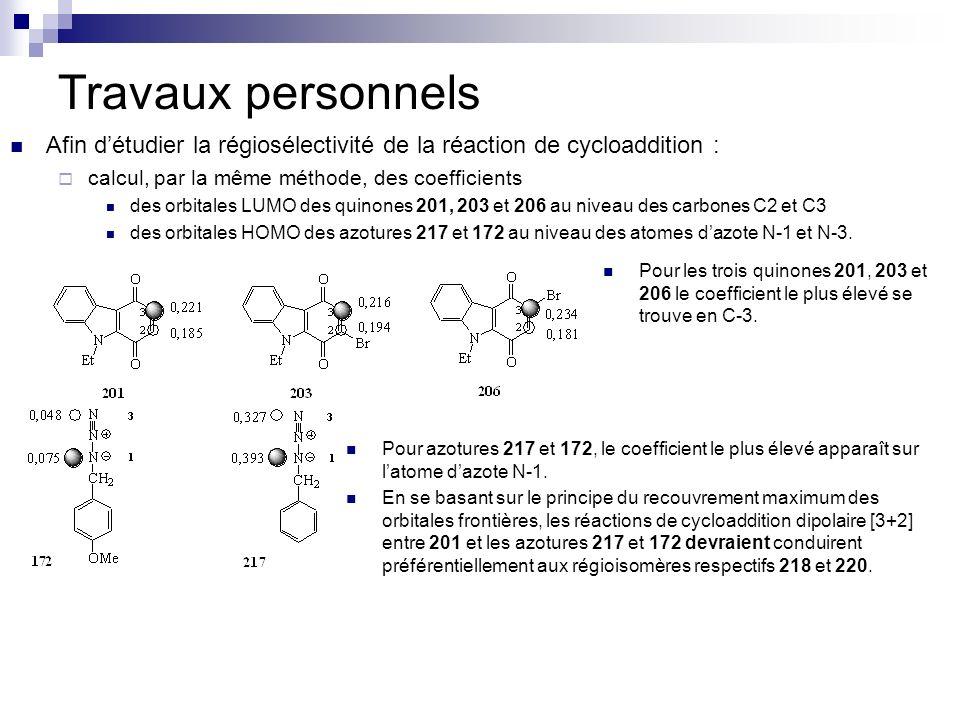 Travaux personnels Afin d'étudier la régiosélectivité de la réaction de cycloaddition : calcul, par la même méthode, des coefficients.