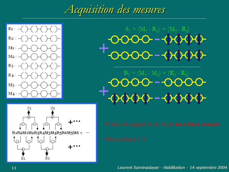 + + Acquisition des mesures Signal S1 = (M1 - R2) + (M2 - R3)