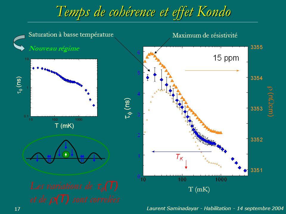Temps de cohérence et effet Kondo
