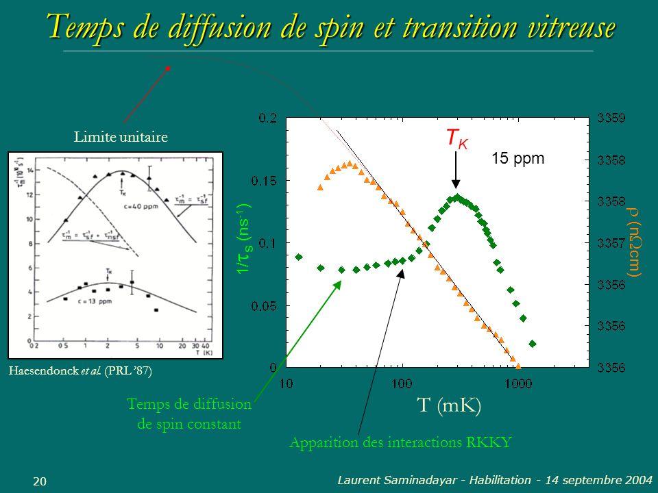 Temps de diffusion de spin et transition vitreuse