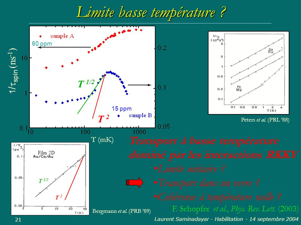 Limite basse température