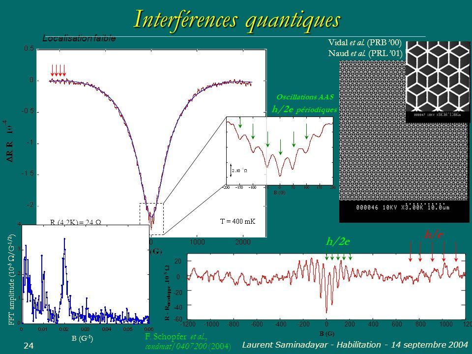 Interférences quantiques