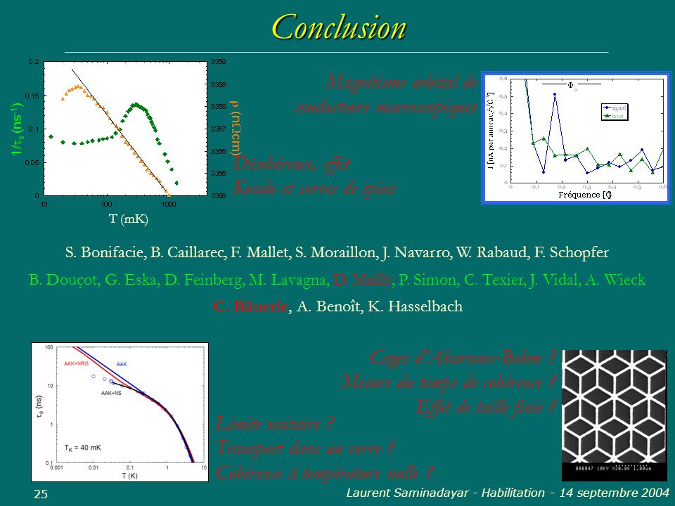 Conclusion Magnétisme orbital de conducteurs macroscopiques