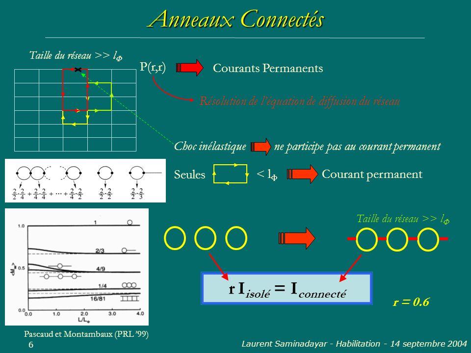 Anneaux Connectés r Iisolé = Iconnecté P(r,r) Courants Permanents