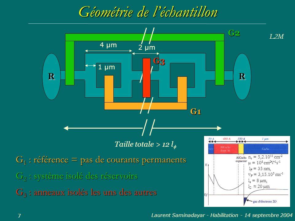 Géométrie de l'échantillon