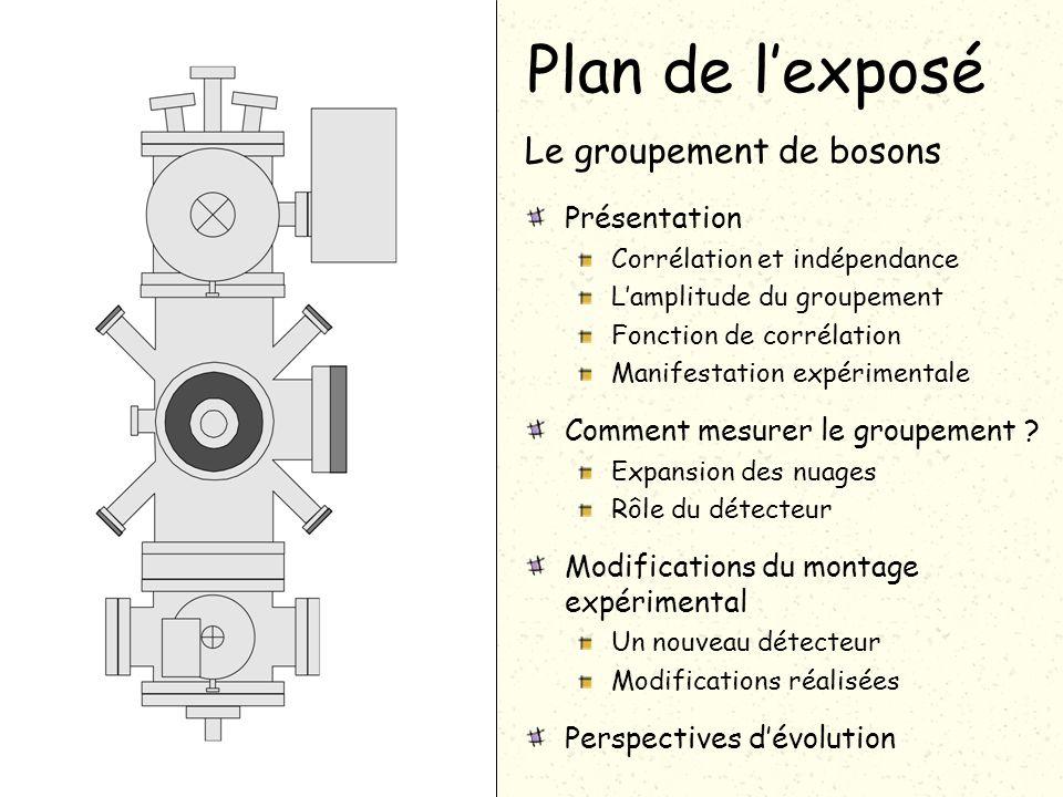 Plan de l'exposé Le groupement de bosons t Présentation