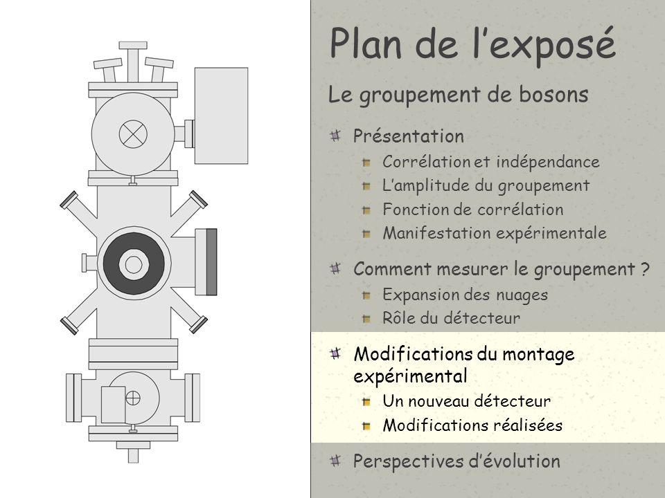 Plan de l'exposé Le groupement de bosons Présentation