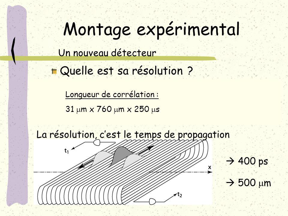 Montage expérimental Quelle est sa résolution Un nouveau détecteur
