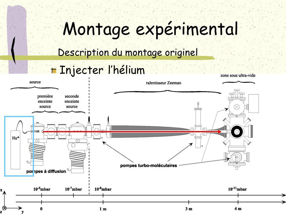 Montage expérimental Description du montage originel Injecter l'hélium