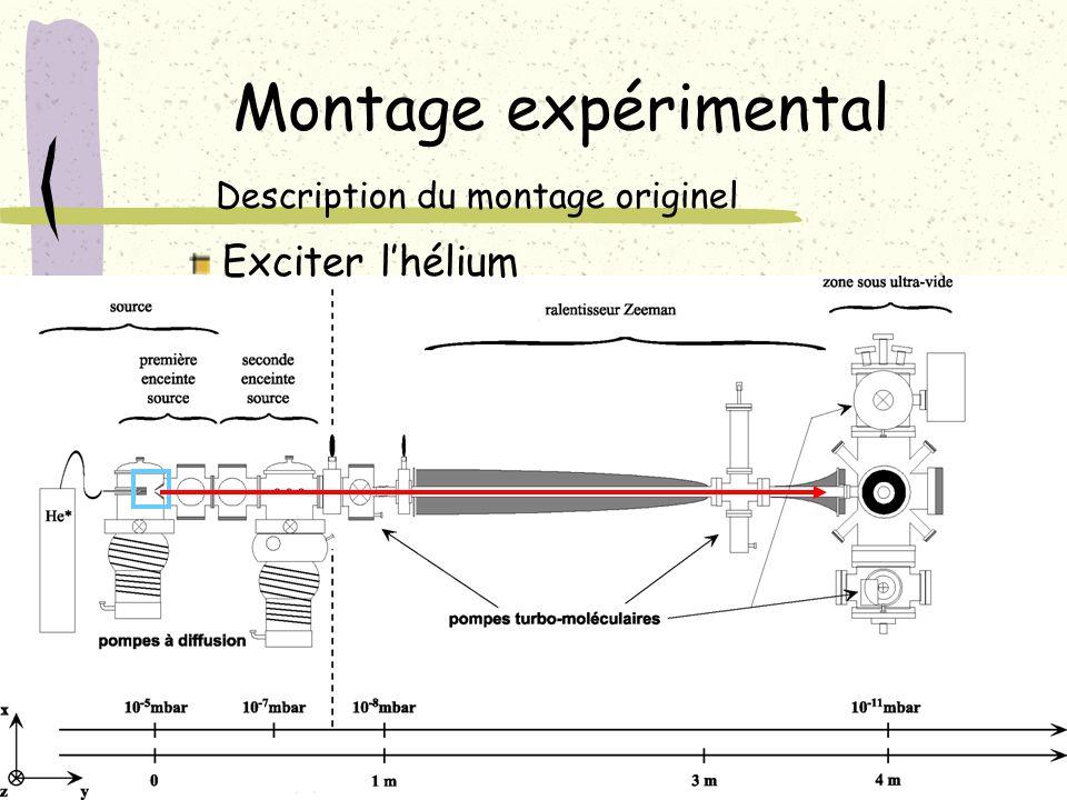 Montage expérimental Description du montage originel Exciter l'hélium