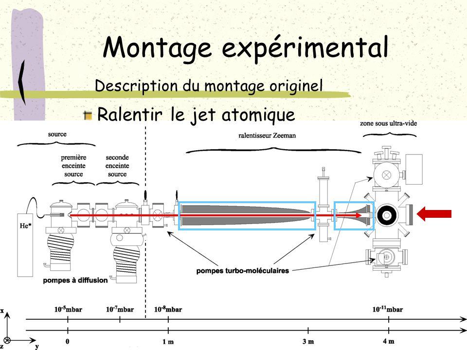 Montage expérimental Ralentir le jet atomique