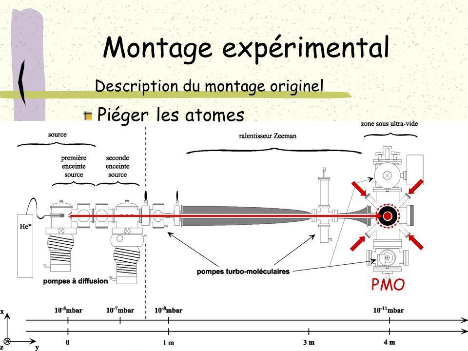Montage expérimental Piéger les atomes Description du montage originel