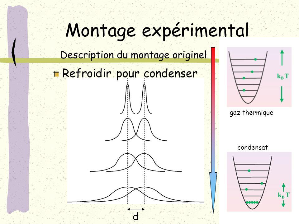 Montage expérimental Refroidir pour condenser