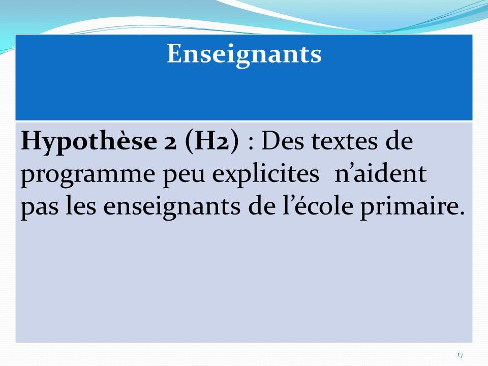 Enseignants Hypothèse 2 (H2) : Des textes de programme peu explicites n'aident pas les enseignants de l'école primaire.