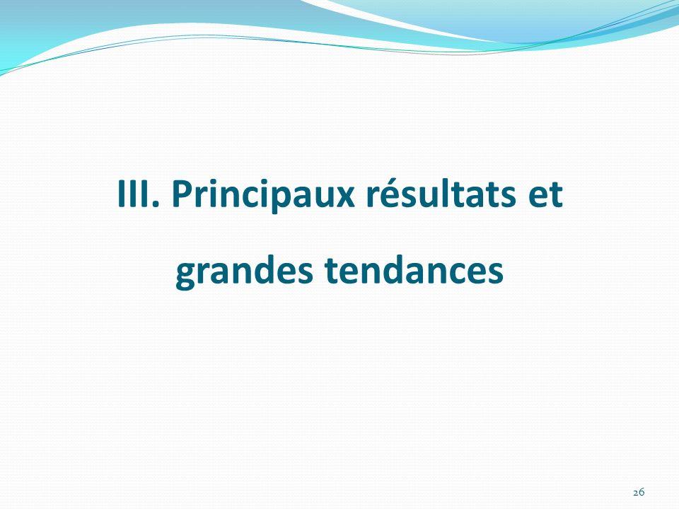 III. Principaux résultats et grandes tendances