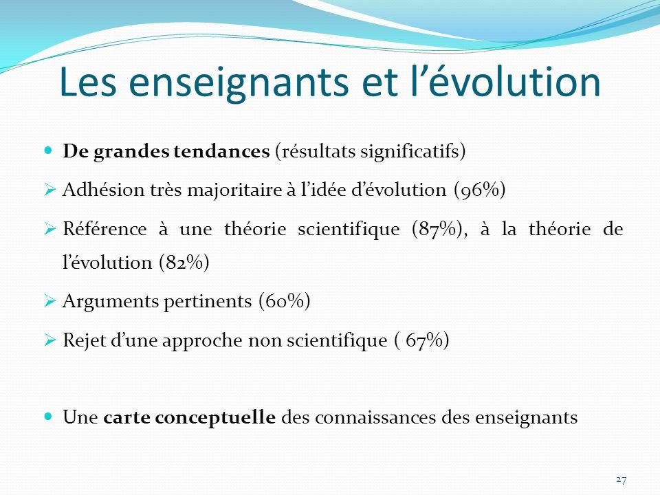 Les enseignants et l'évolution