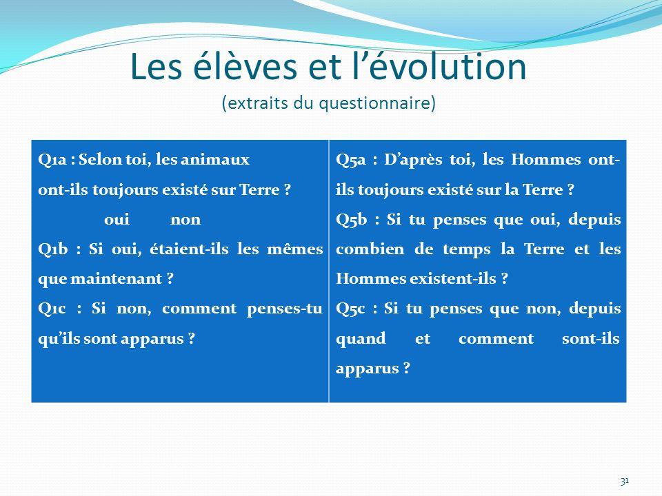 Les élèves et l'évolution (extraits du questionnaire)