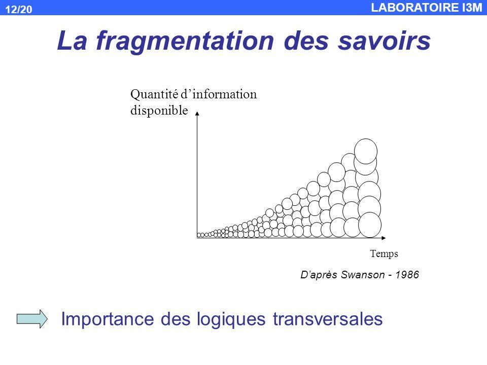 La fragmentation des savoirs