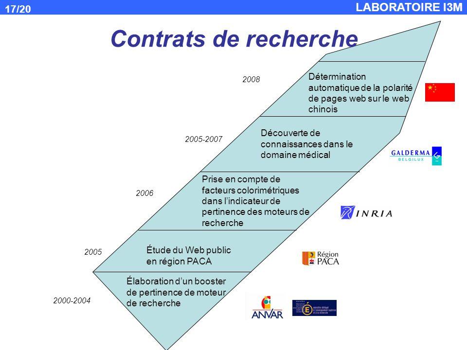 Contrats de recherche Détermination automatique de la polarité de pages web sur le web chinois. 2008.