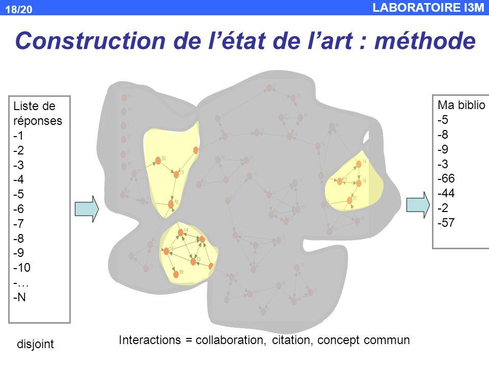 Construction de l'état de l'art : méthode