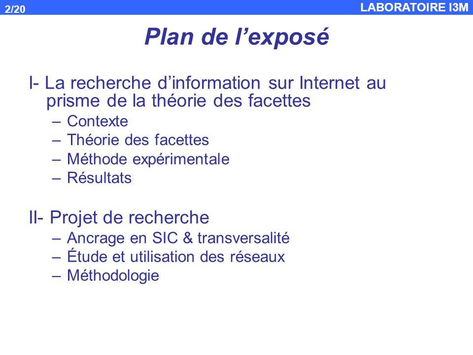 Plan de l'exposé I- La recherche d'information sur Internet au prisme de la théorie des facettes. Contexte.