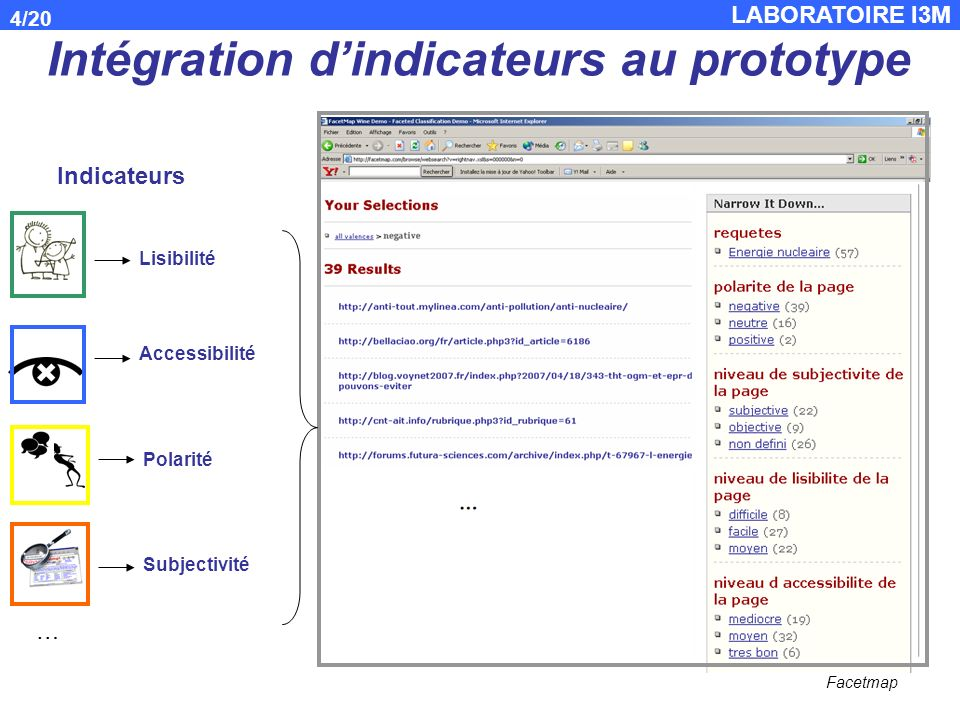 Intégration d'indicateurs au prototype