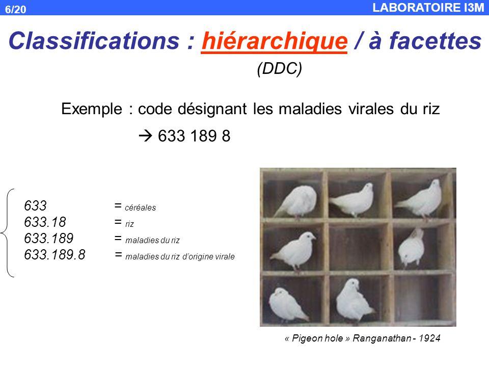 Classifications : hiérarchique / à facettes