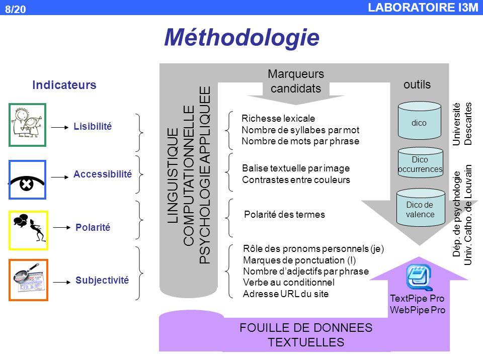 Méthodologie PSYCHOLOGIE APPLIQUEE LINGUISTIQUE COMPUTATIONNELLE