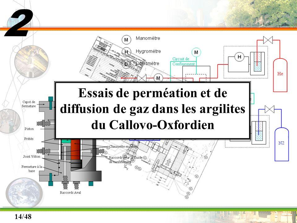 2 Essais de perméation et de diffusion de gaz dans les argilites du Callovo-Oxfordien.