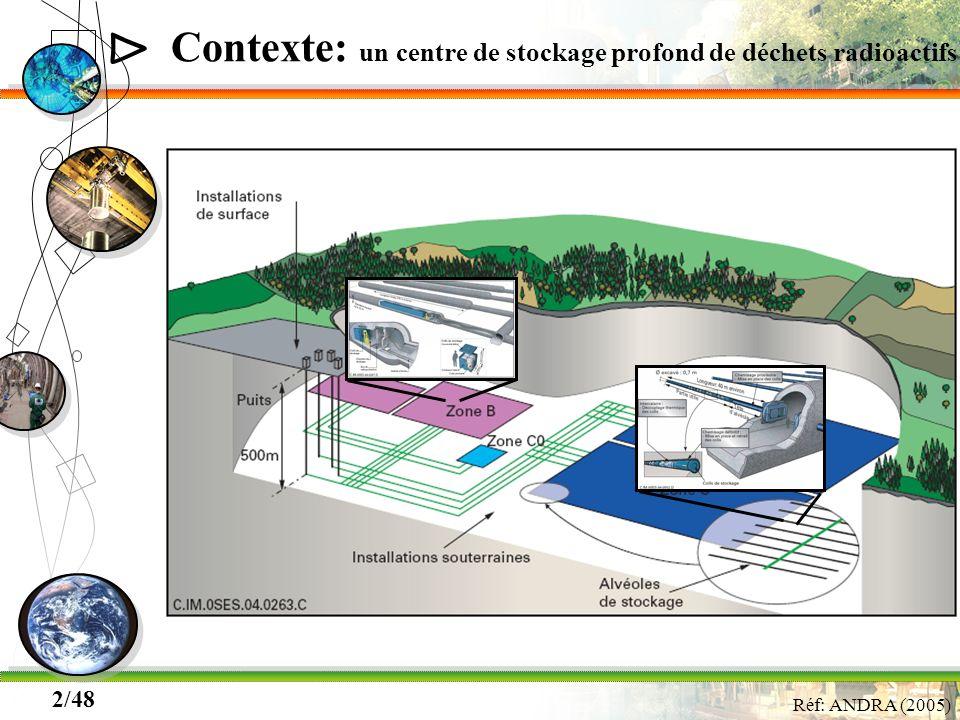 Contexte: un centre de stockage profond de déchets radioactifs