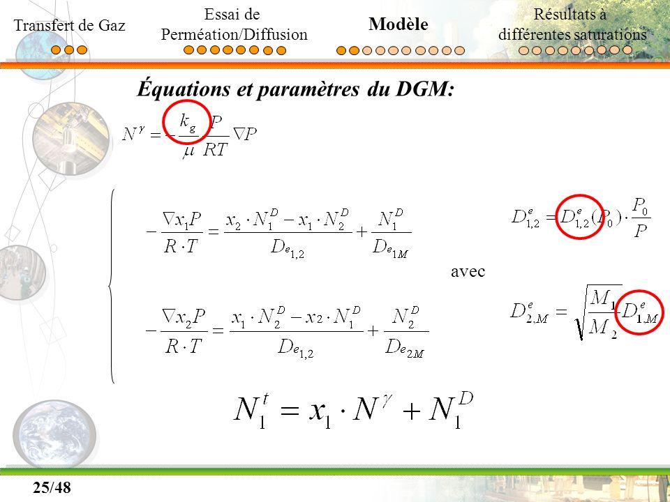 Équations et paramètres du DGM: