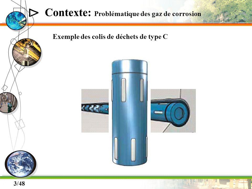 Contexte: Problématique des gaz de corrosion