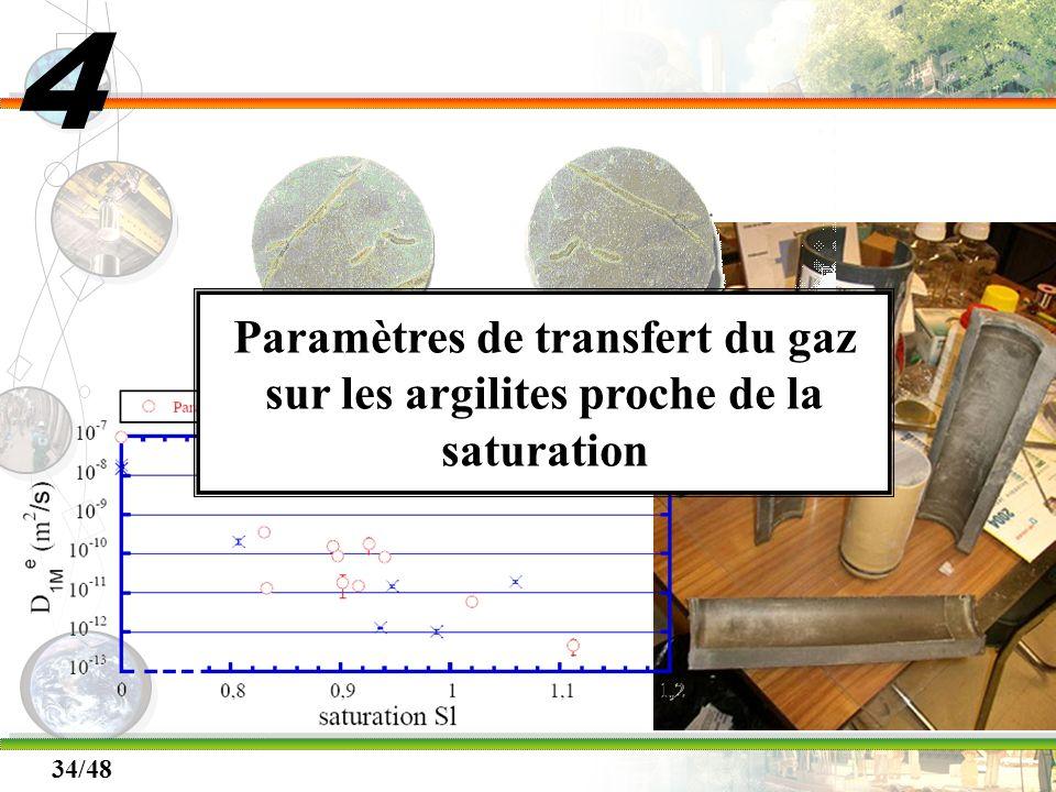 4 Paramètres de transfert du gaz sur les argilites proche de la saturation.