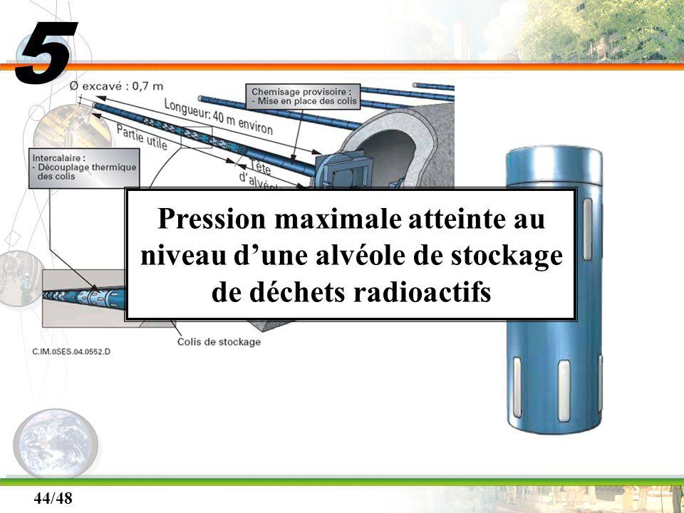 5 Pression maximale atteinte au niveau d'une alvéole de stockage de déchets radioactifs.