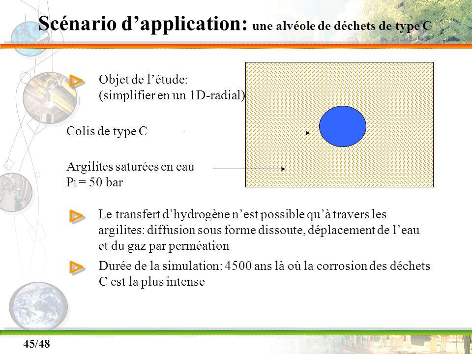 Scénario d'application: une alvéole de déchets de type C