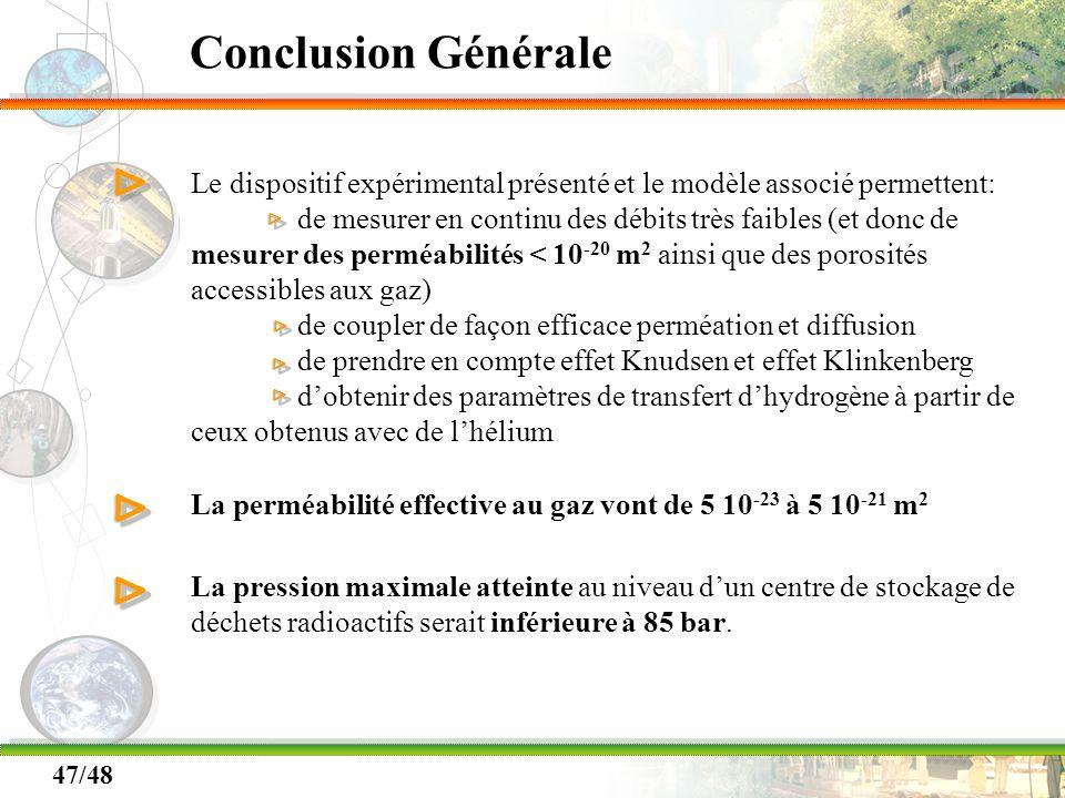 Conclusion Générale Δ Δ Δ